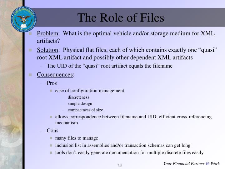 The Role of Files