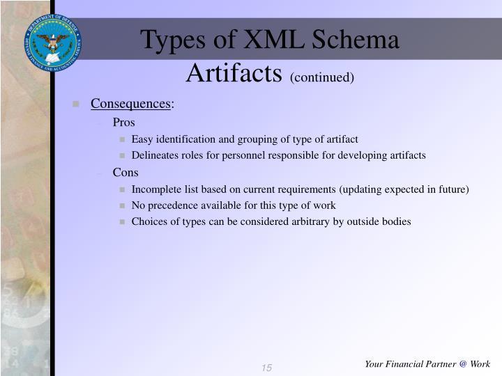 Types of XML Schema Artifacts