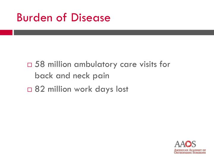 58 million ambulatory care visits for back and neck pain