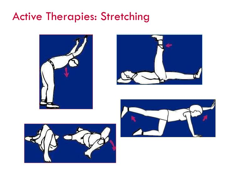 Active Therapies: Stretching