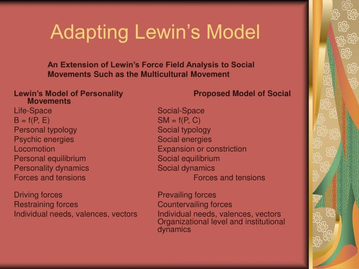 Adapting Lewin's Model