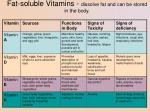fat soluble vitamins dissolve fat and can be stored in the body