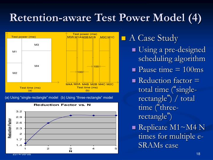 Retention-aware Test Power Model (4)