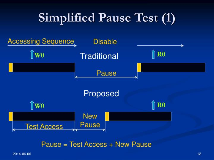 Simplified Pause Test (1)