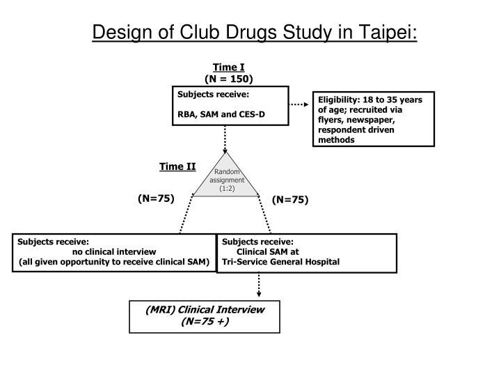 Design of Club Drugs Study in Taipei: