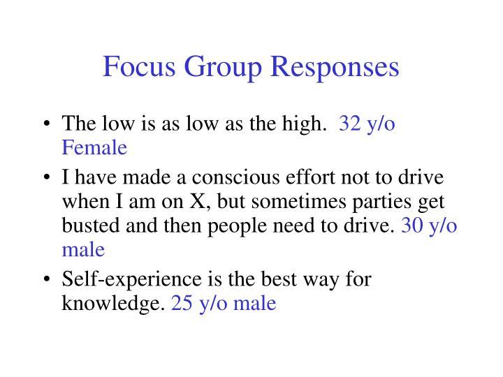 Focus Group Responses