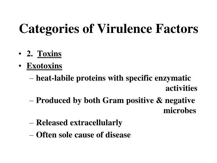 Categories of Virulence Factors