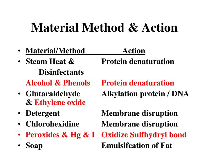 Material Method & Action