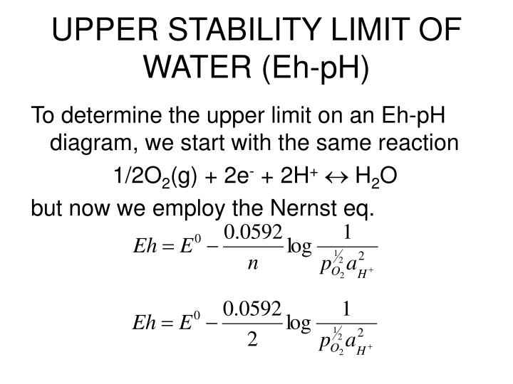UPPER STABILITY LIMIT OF WATER (Eh-pH)