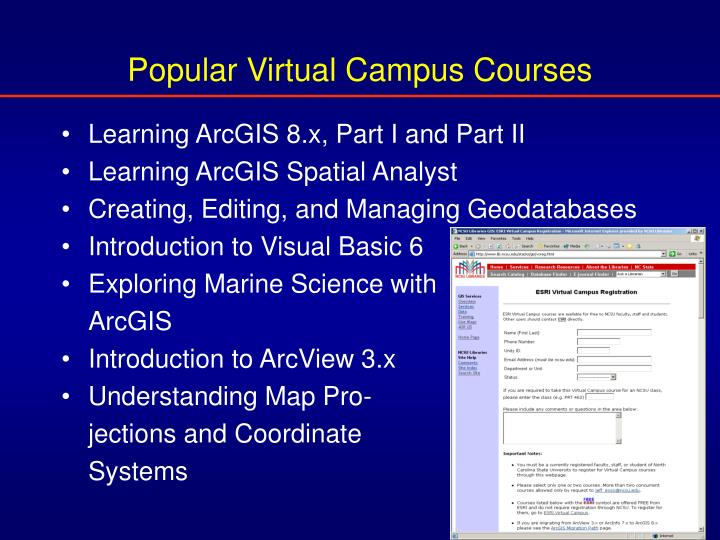 Popular Virtual Campus Courses