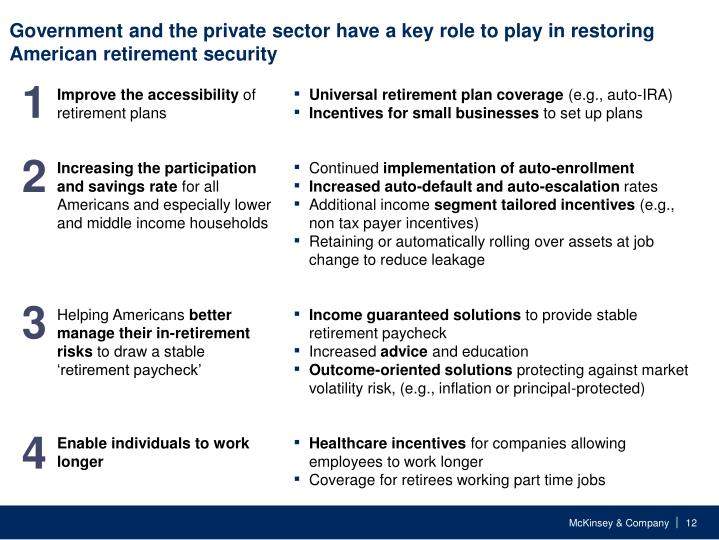 Government and the private sector have a key role to play in restoring American retirement security