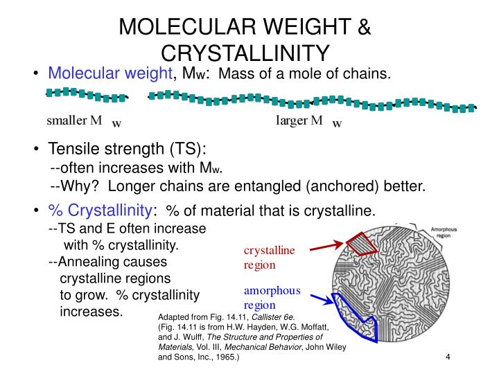 MOLECULAR WEIGHT & CRYSTALLINITY