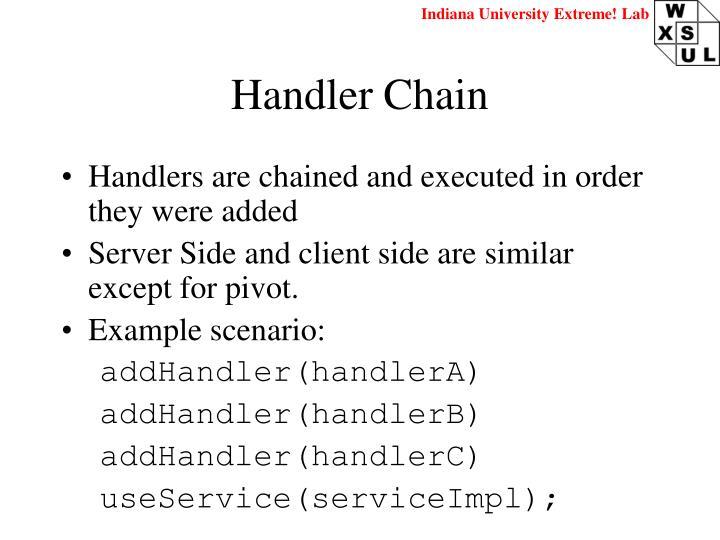 Handler Chain