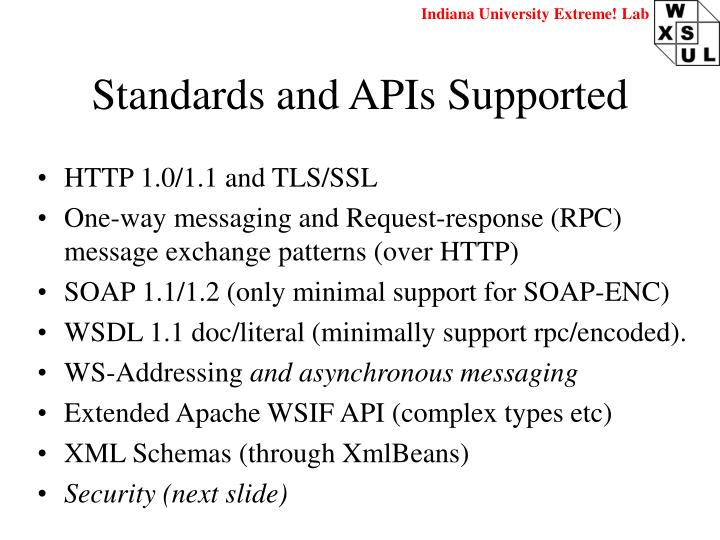 Standards and APIs Supported