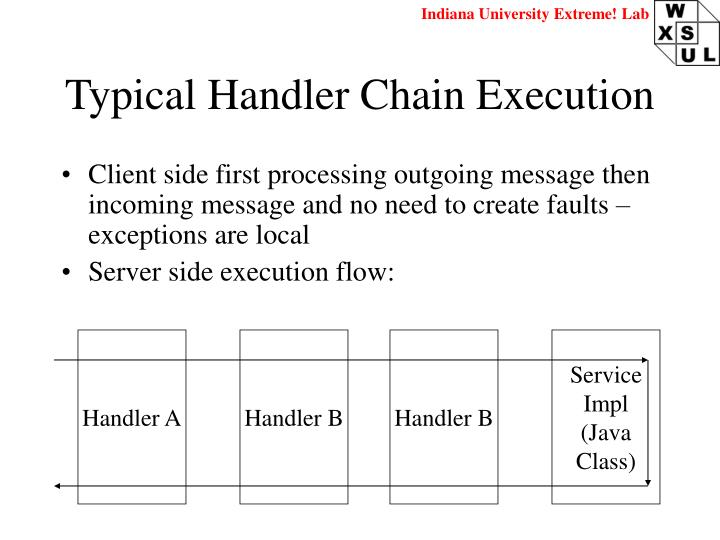 Typical Handler Chain Execution