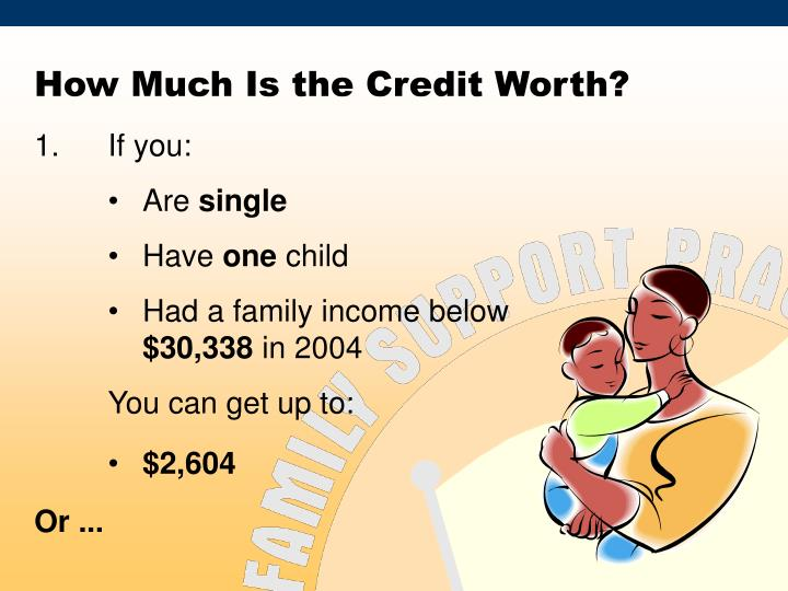 How Much Is the Credit Worth?
