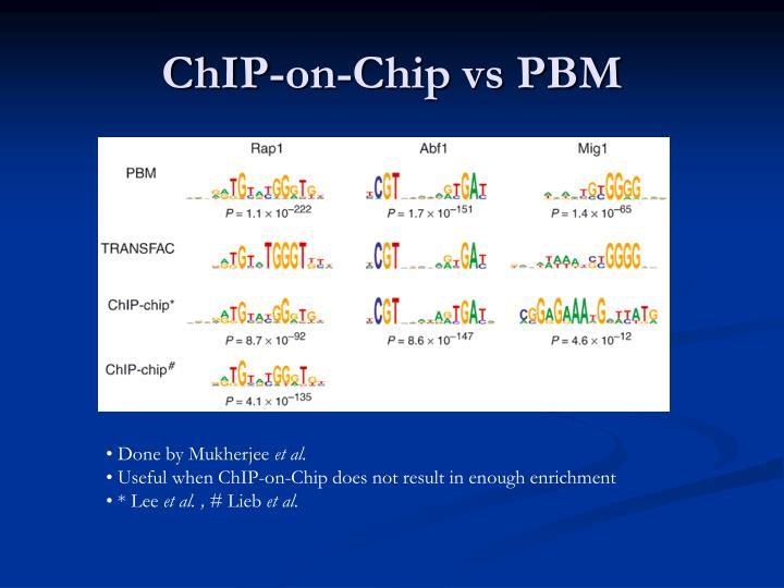 ChIP-on-Chip vs PBM