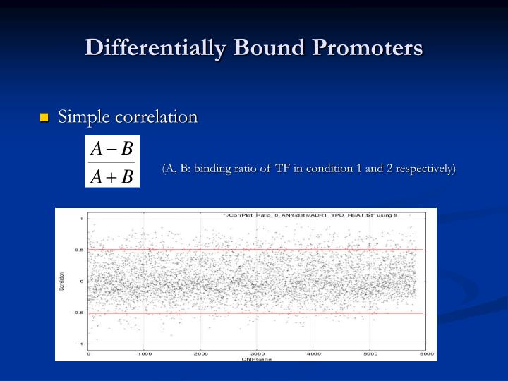 Differentially Bound Promoters