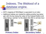 indexes the lifeblood of a database engine