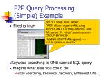 p2p query processing simple example1