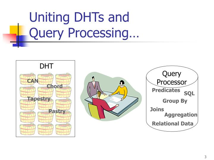 Uniting dhts and query processing