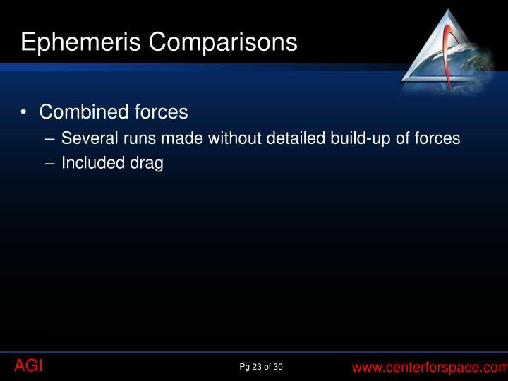 Ephemeris Comparisons