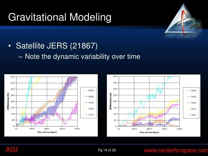 Gravitational Modeling