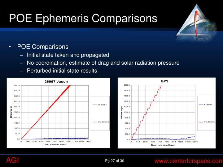 POE Ephemeris Comparisons