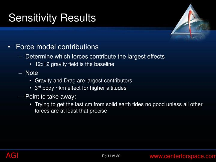 Sensitivity Results