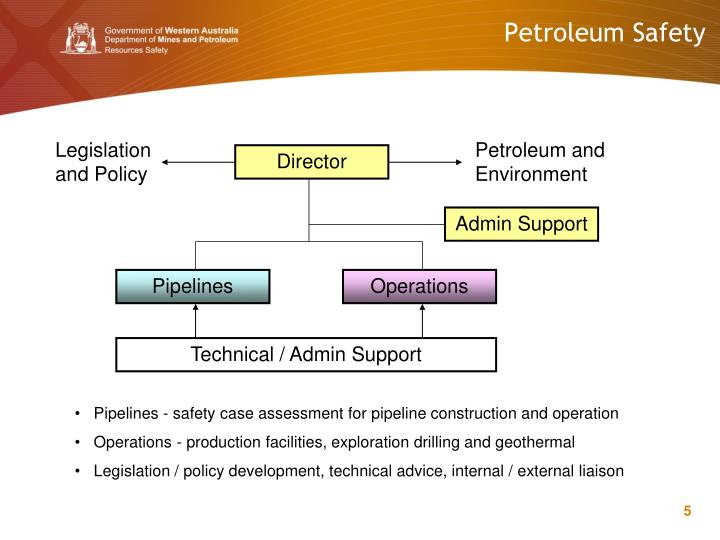 Petroleum Safety