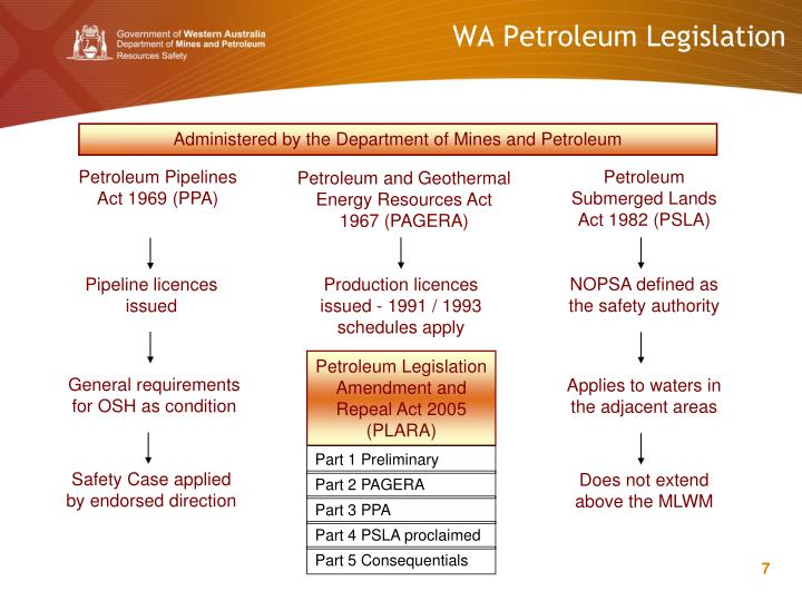WA Petroleum Legislation