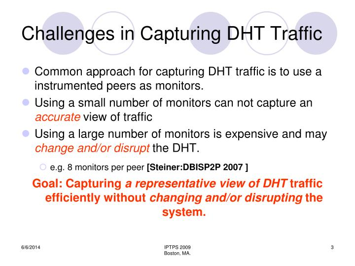 Challenges in Capturing DHT Traffic