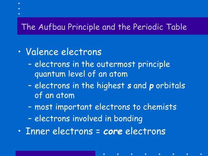 The Aufbau Principle and the Periodic Table