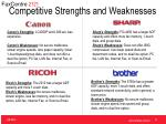 competitive strengths and weaknesses