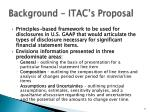 background itac s proposal
