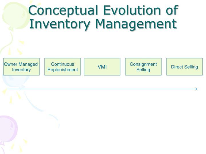 Conceptual Evolution of Inventory Management