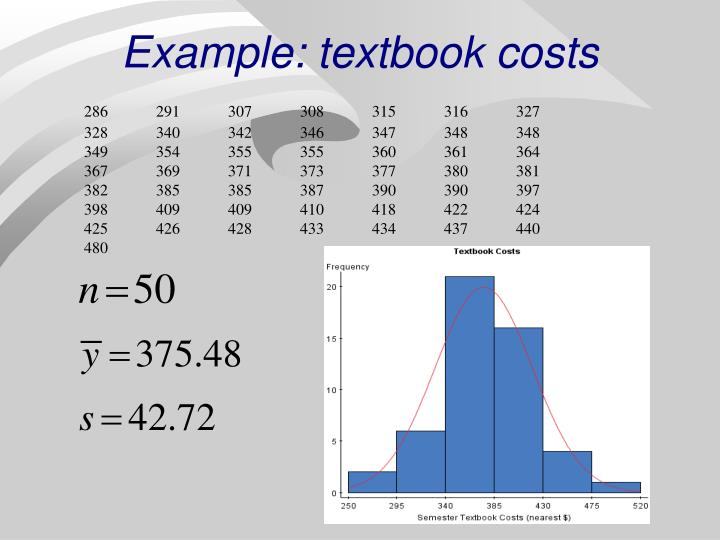Example: textbook costs