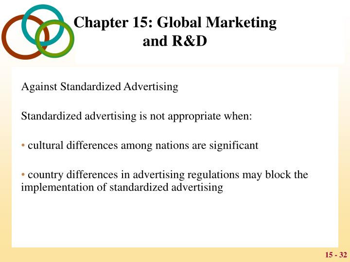 Against Standardized Advertising