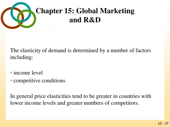 The elasticity of demand is determined by a number of factors including: