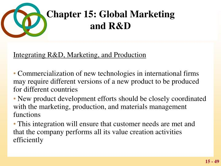 Integrating R&D, Marketing, and Production