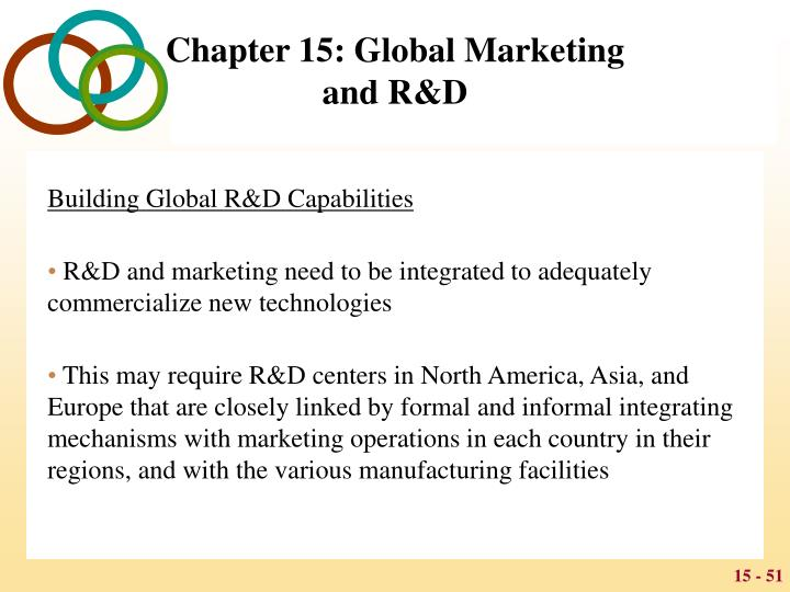 Building Global R&D Capabilities