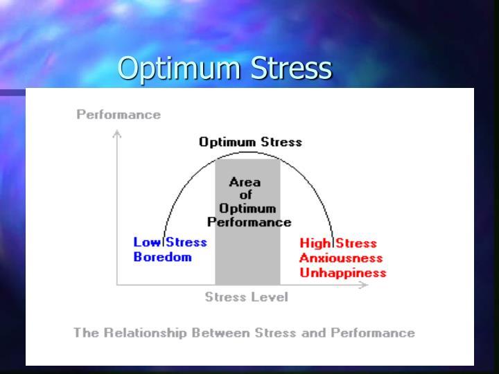 Optimum Stress