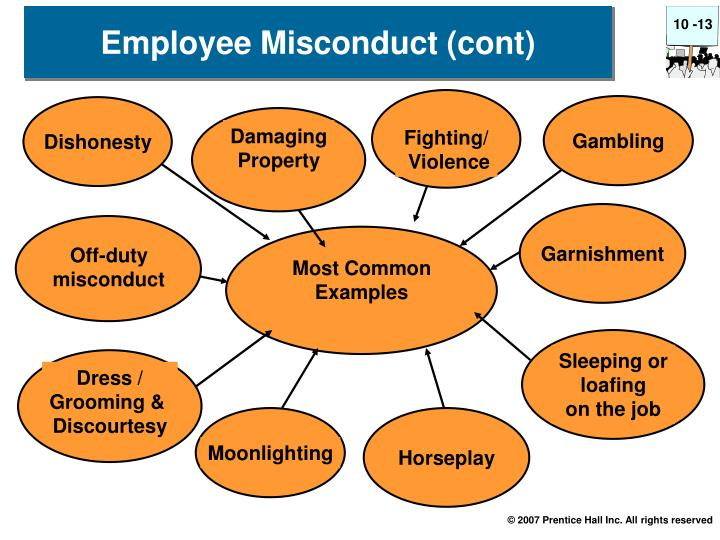 Employee Misconduct (cont)