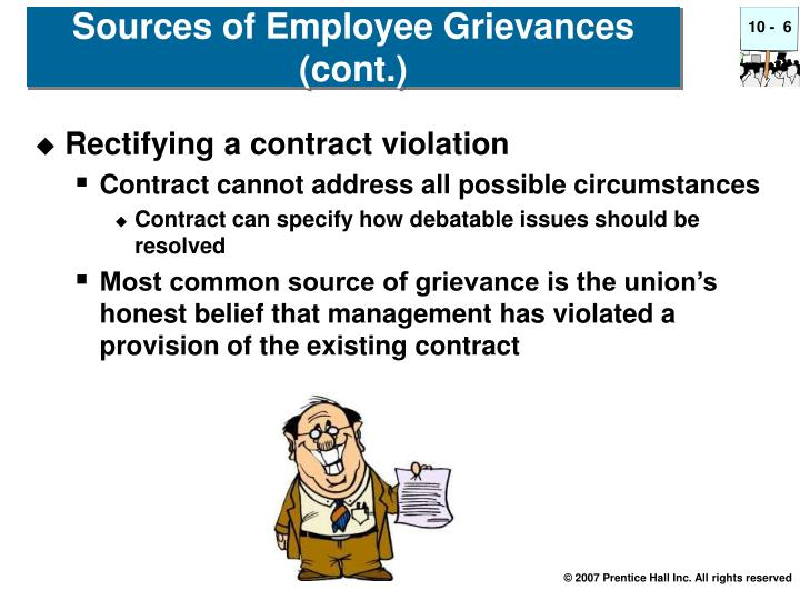 Rectifying a contract violation