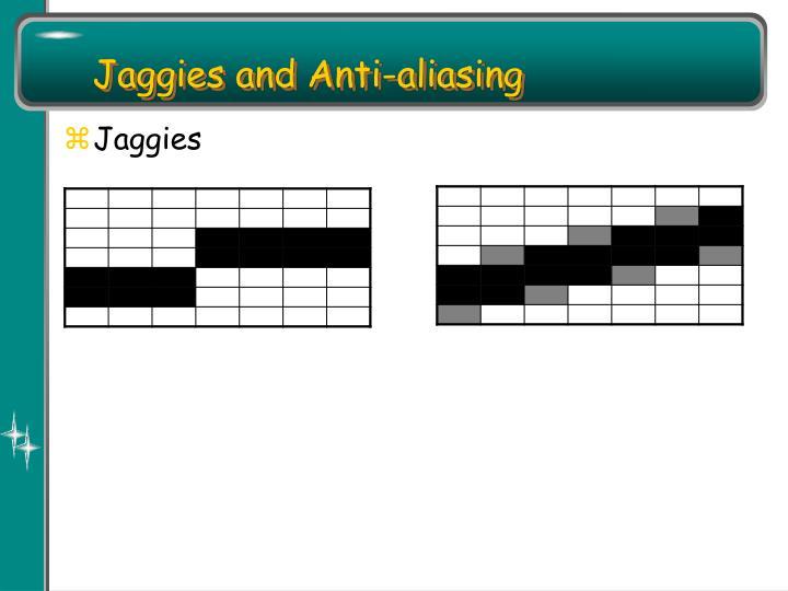 Jaggies and Anti-aliasing