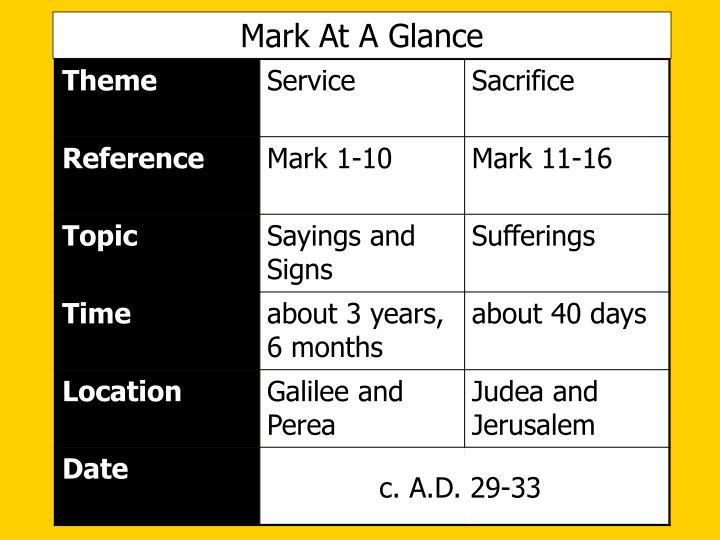 Mark At A Glance