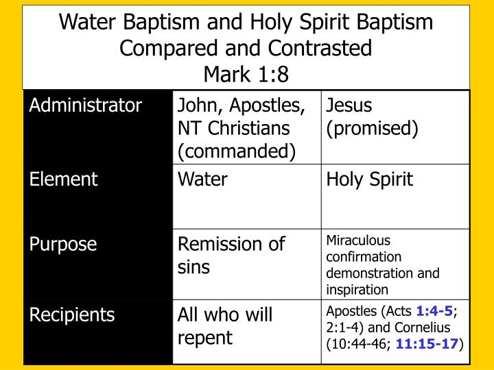 Water Baptism and Holy Spirit Baptism