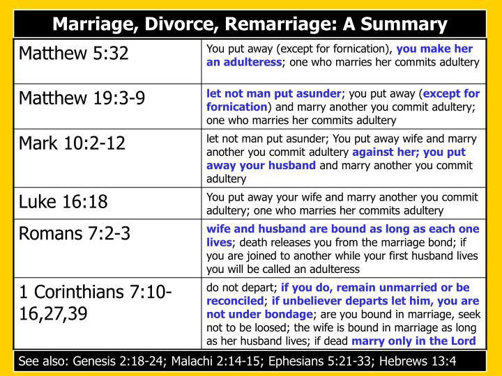 Marriage, Divorce, Remarriage: A Summary
