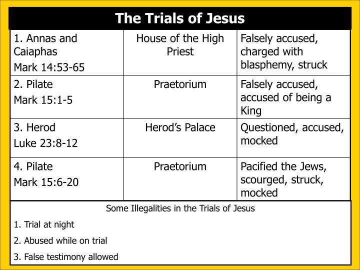 The Trials of Jesus