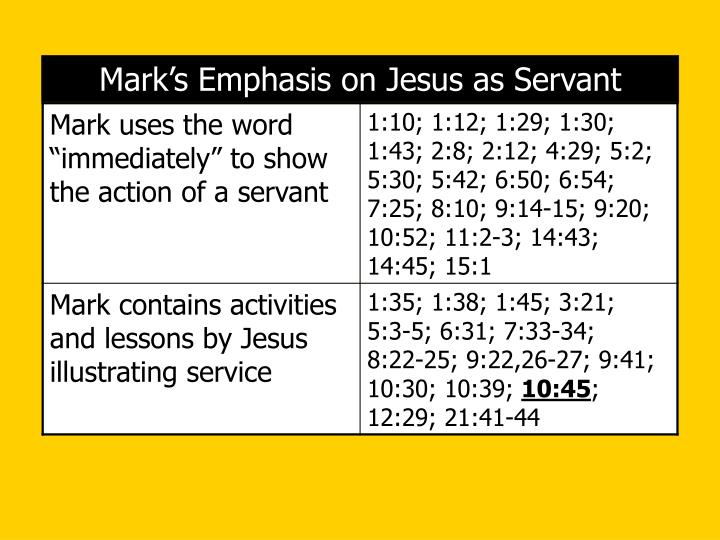 Mark's Emphasis on Jesus as Servant